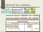deferred tax liabilities3