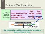 deferred tax liabilities5