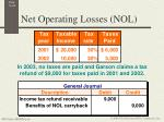 net operating losses nol2