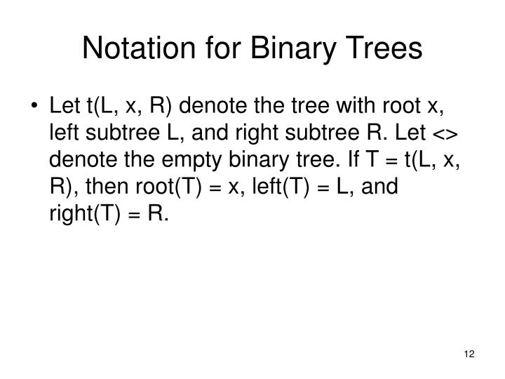 Notation for Binary Trees