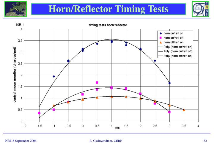 Horn/Reflector Timing Tests