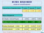buses required based on 70 passenger bus