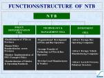 functions structure of ntb