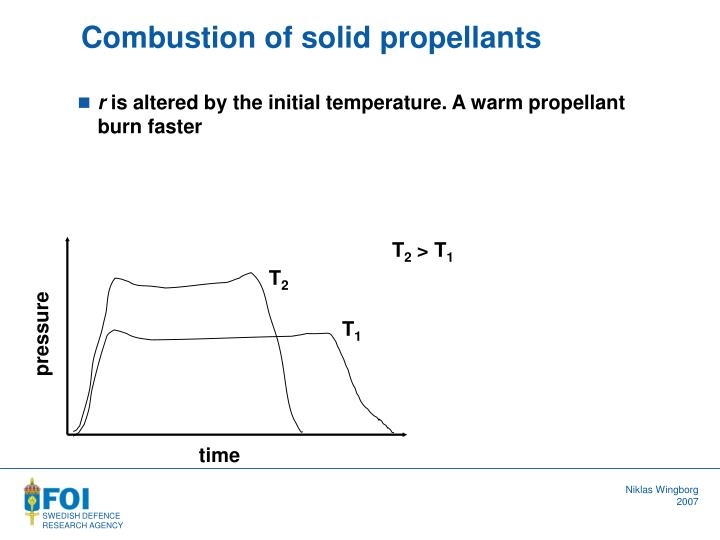 Combustion of solid propellants