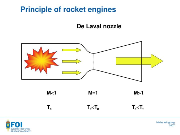 Principle of rocket engines1