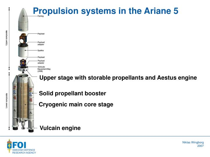 Propulsion systems in the Ariane 5