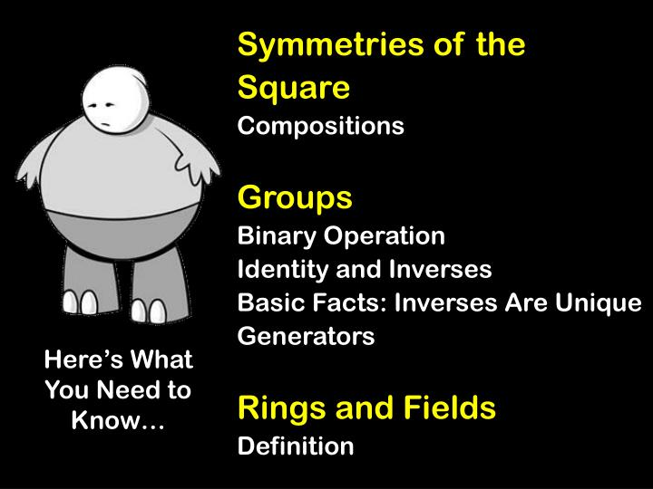 Symmetries of the Square