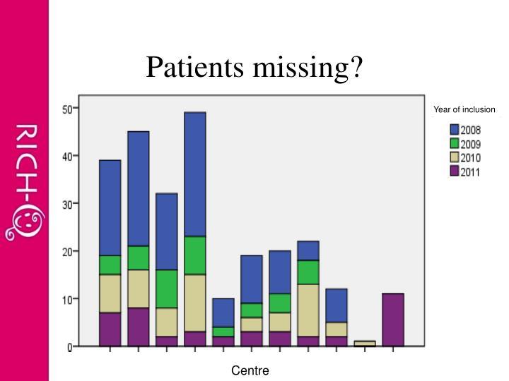 Patients missing?