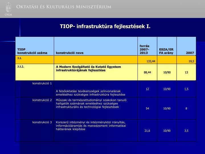 TIOP- infrastruktúra fejlesztések I.