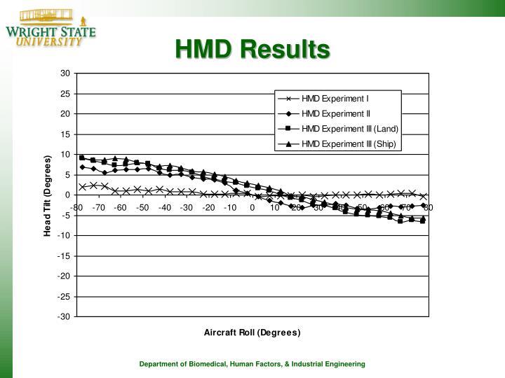 HMD Results