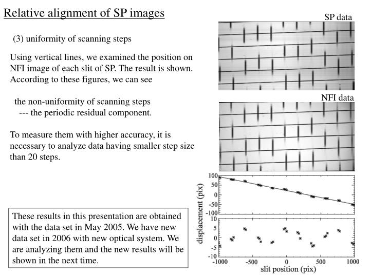 Relative alignment of SP images