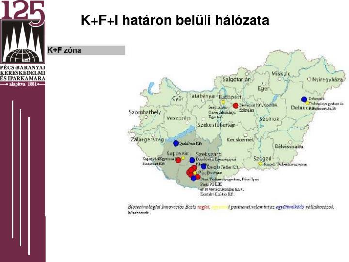 K+F+I határon belüli hálózata
