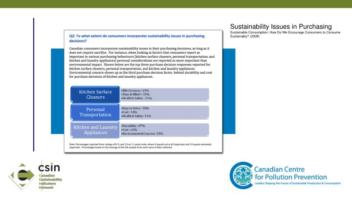 Sustainability Issues in Purchasing