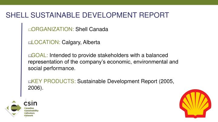 SHELL SUSTAINABLE DEVELOPMENT REPORT