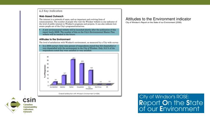 Attitudes to the Environment indicator