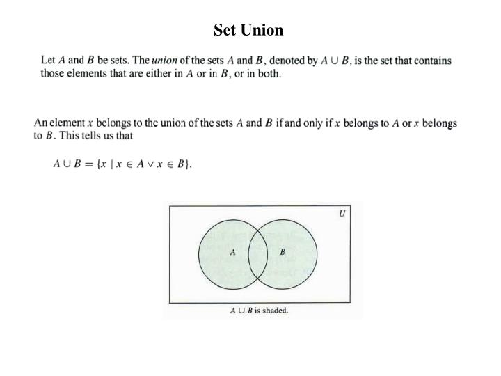 Set Union
