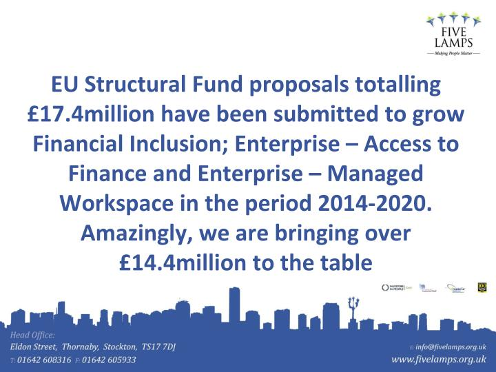 EU Structural Fund proposals totalling £17.4million have been submitted to grow Financial Inclusion; Enterprise – Access to Finance and Enterprise – Managed Workspace in the period 2014-2020. Amazingly, we are bringing over £14.4million to the table