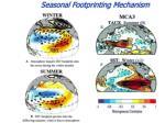 seasonal footprinting mechanism