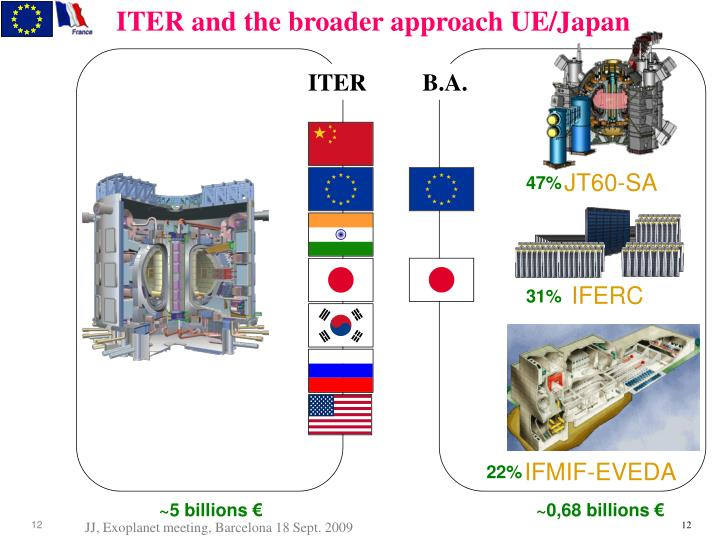 ITER and the broader approach UE/Japan