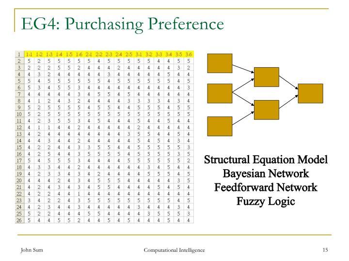 EG4: Purchasing Preference