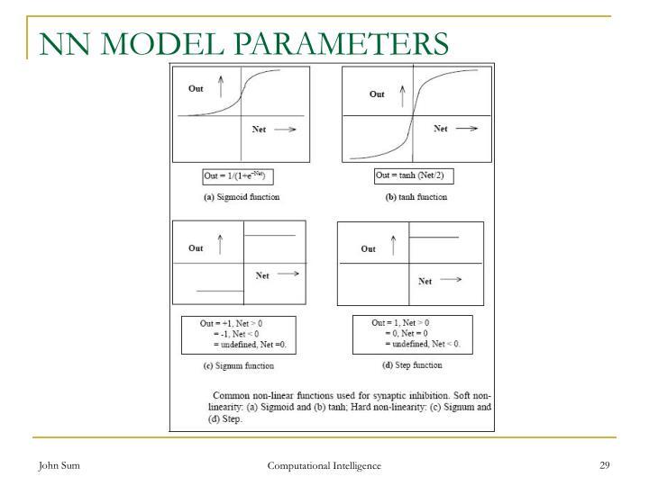 NN MODEL PARAMETERS