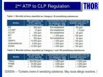 2 nd atp to clp regulation
