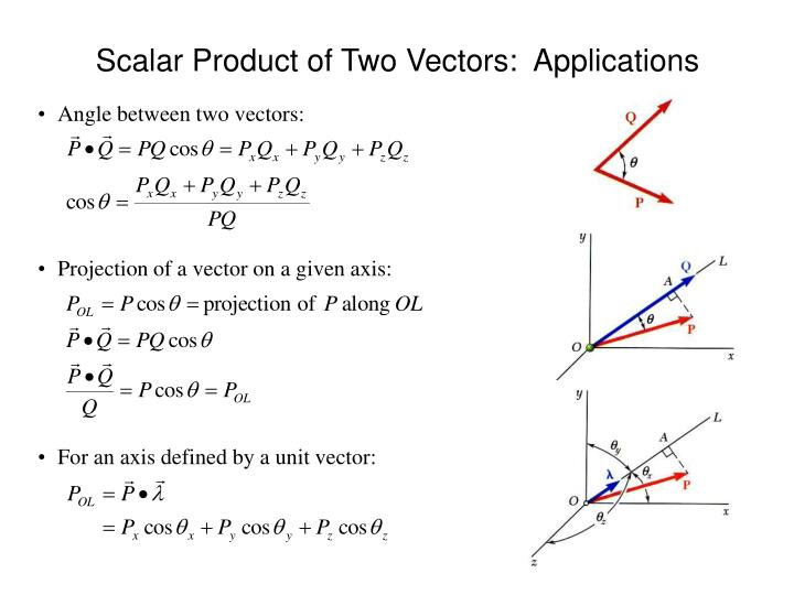 Angle between two vectors: