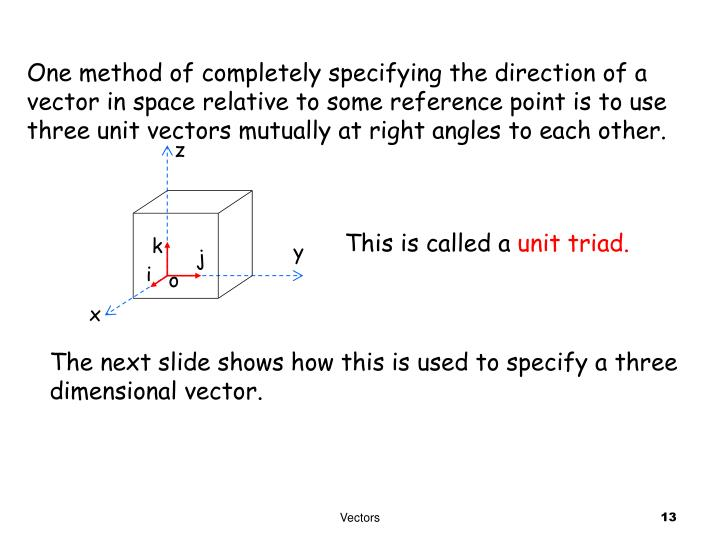 One method of completely specifying the direction of a vector in space relative to some reference point is to use three unit vectors mutually at right angles to each other.
