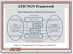 atis ngn framework