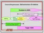general requirements infrastructure evolution