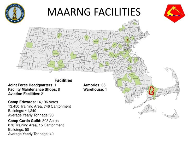 Maarng facilities