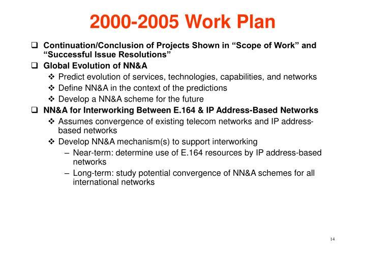 2000-2005 Work Plan