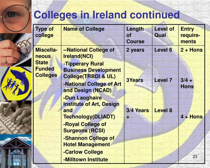 Colleges in Ireland continued