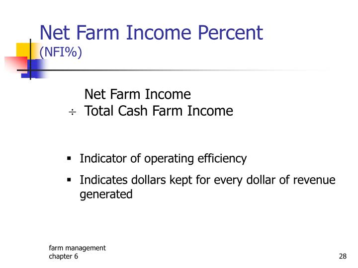 Net Farm Income Percent