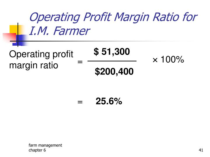 Operating Profit Margin Ratio for I.M. Farmer