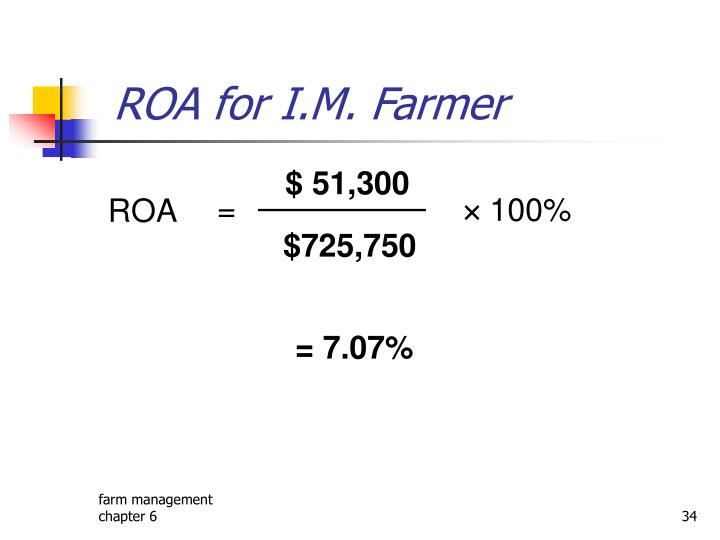 ROA for I.M. Farmer