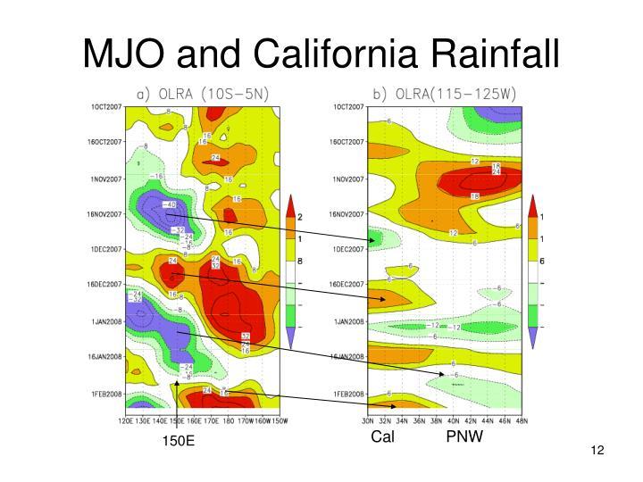 MJO and California Rainfall