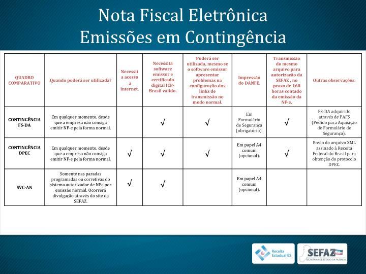 Nota fiscal eletr nica emiss es em conting ncia1