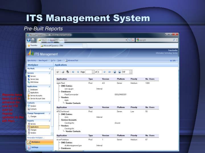 ITS Management System