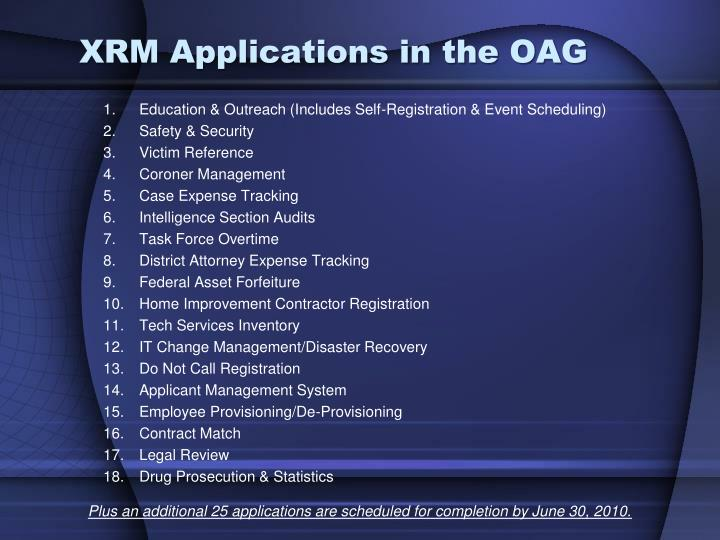 XRM Applications in the OAG