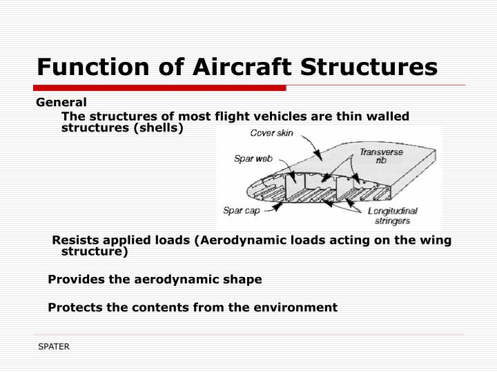 Function of Aircraft Structures