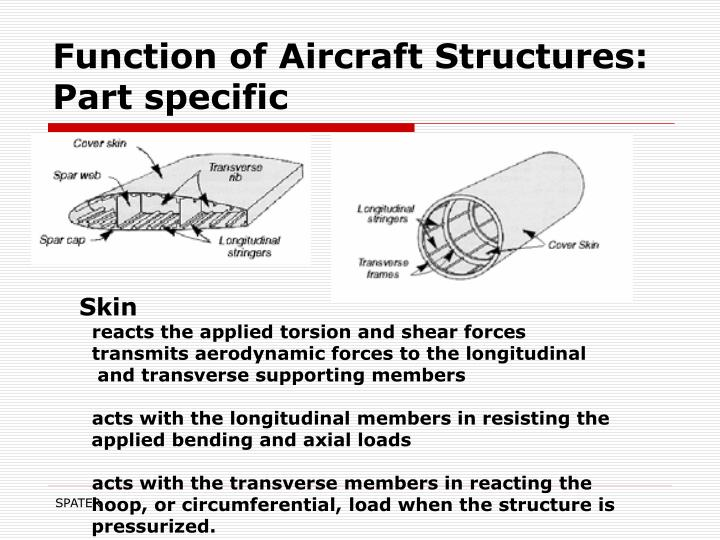 Function of Aircraft Structures: