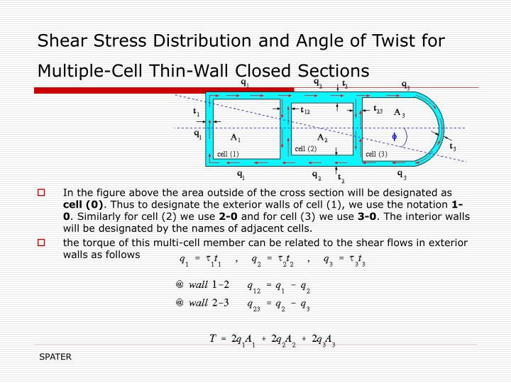 Shear Stress Distribution and Angle of Twist for Multiple-Cell Thin-Wall Closed Sections