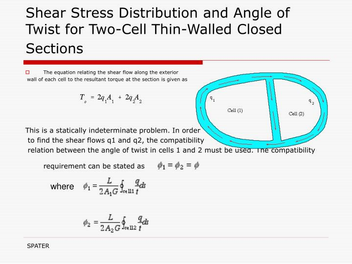 Shear Stress Distribution and Angle of Twist for Two-Cell Thin-Walled Closed Sections