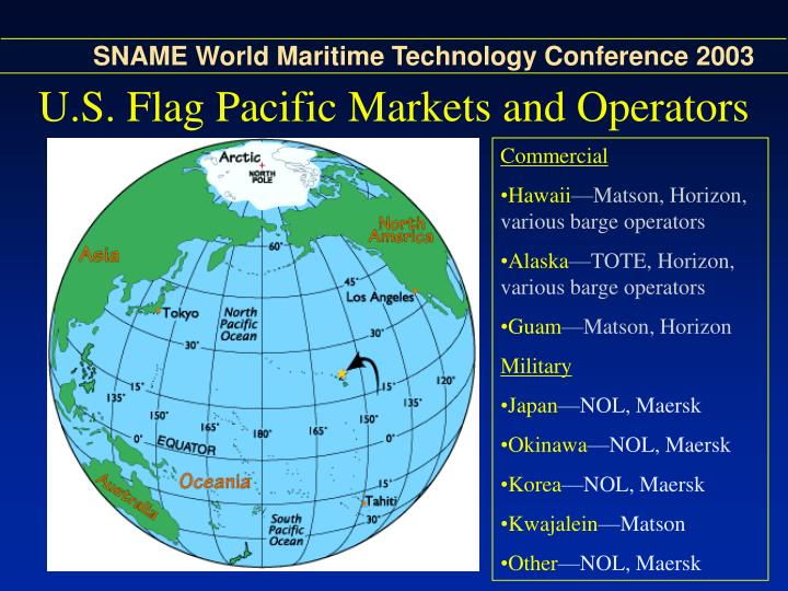 U.S. Flag Pacific Markets and Operators