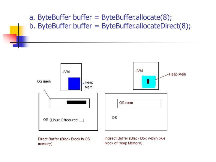 a. ByteBuffer buffer = ByteBuffer.allocate(8);