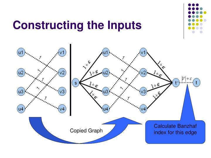 Constructing the Inputs