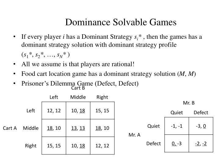 Dominance Solvable Games