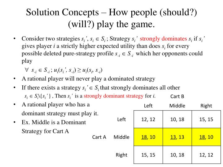 Solution Concepts – How people (should?) (will?) play the game.