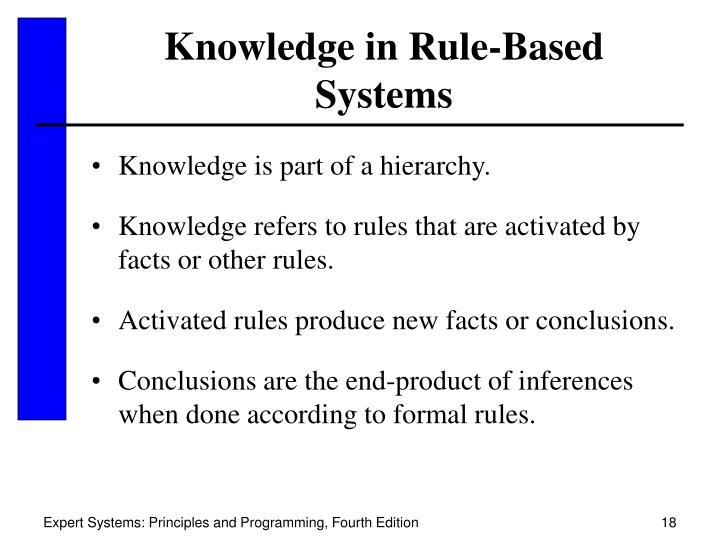 Knowledge in Rule-Based Systems